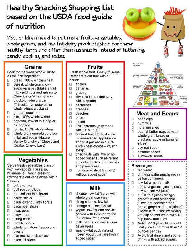 Healthy Snacking Shopping List
